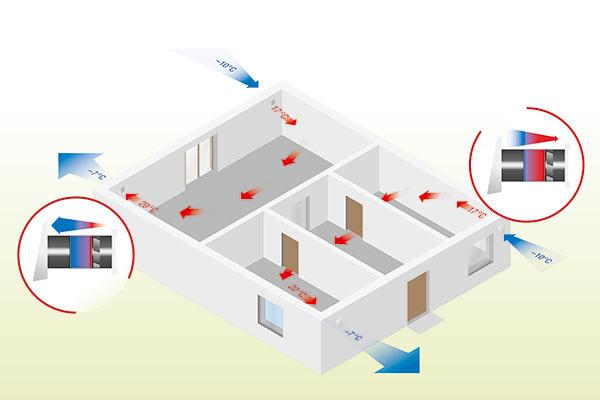 Grafik zur dezentralen Wohnraumlüftung